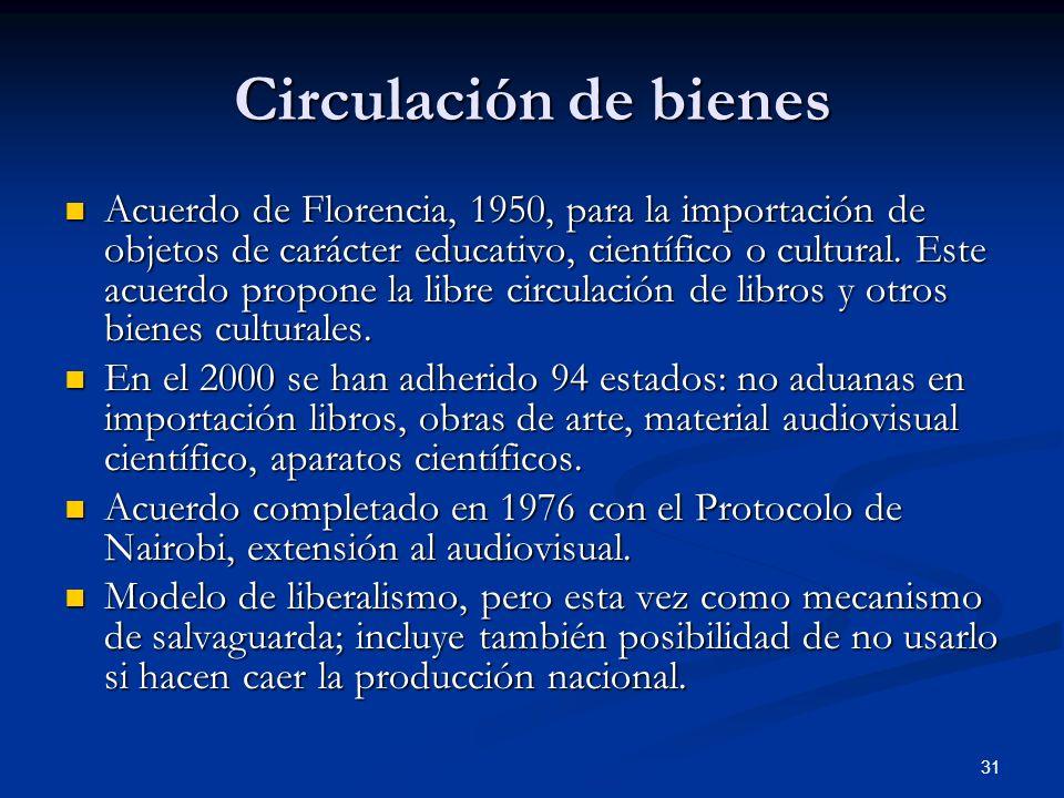 31 Circulación de bienes Acuerdo de Florencia, 1950, para la importación de objetos de carácter educativo, científico o cultural. Este acuerdo propone