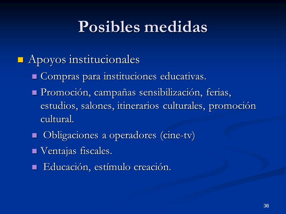 36 Posibles medidas Apoyos institucionales Apoyos institucionales Compras para instituciones educativas. Compras para instituciones educativas. Promoc