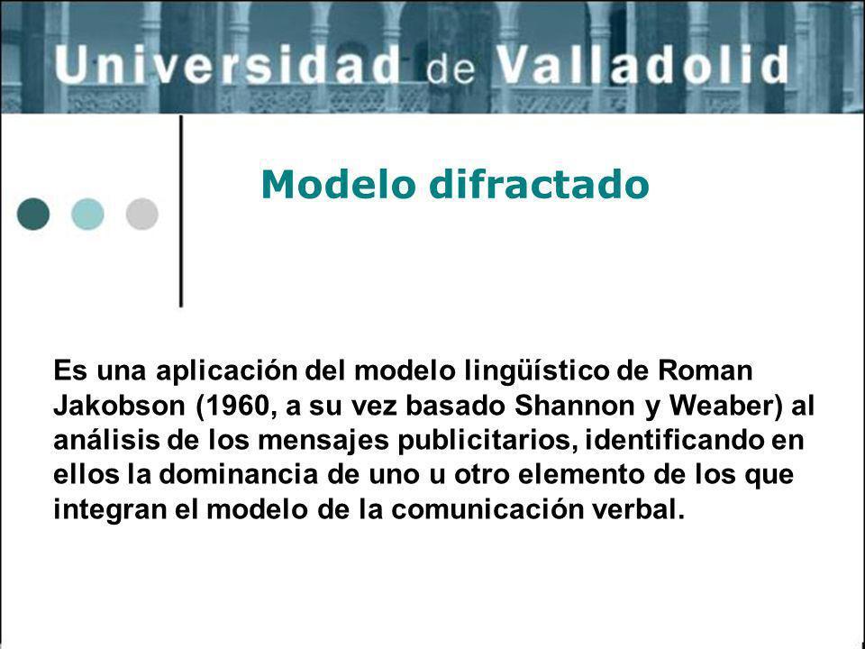 12 Modelo difractado Es una aplicación del modelo lingüístico de Roman Jakobson (1960, a su vez basado Shannon y Weaber) al análisis de los mensajes p