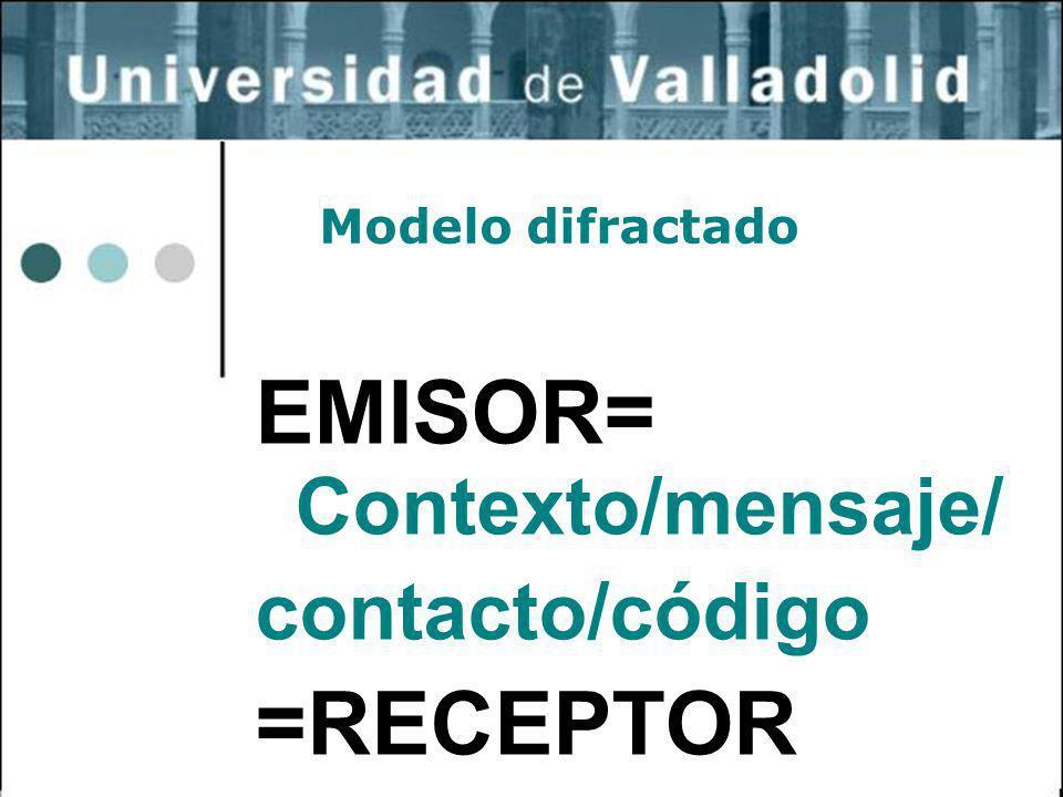 13 Modelo difractado EMISOR= Contexto/mensaje/ contacto/código =RECEPTOR