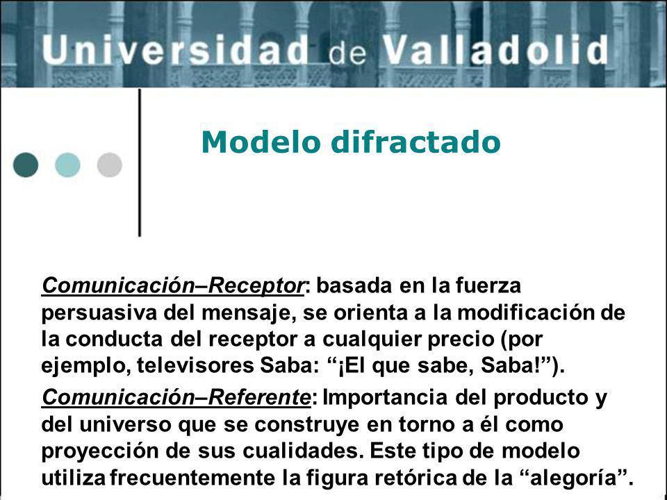 15 Modelo difractado Comunicación–Receptor: basada en la fuerza persuasiva del mensaje, se orienta a la modificación de la conducta del receptor a cua