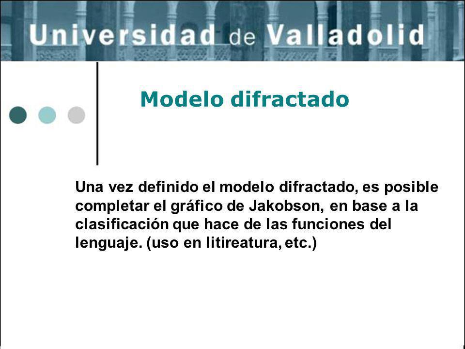 18 Modelo difractado Una vez definido el modelo difractado, es posible completar el gráfico de Jakobson, en base a la clasificación que hace de las fu