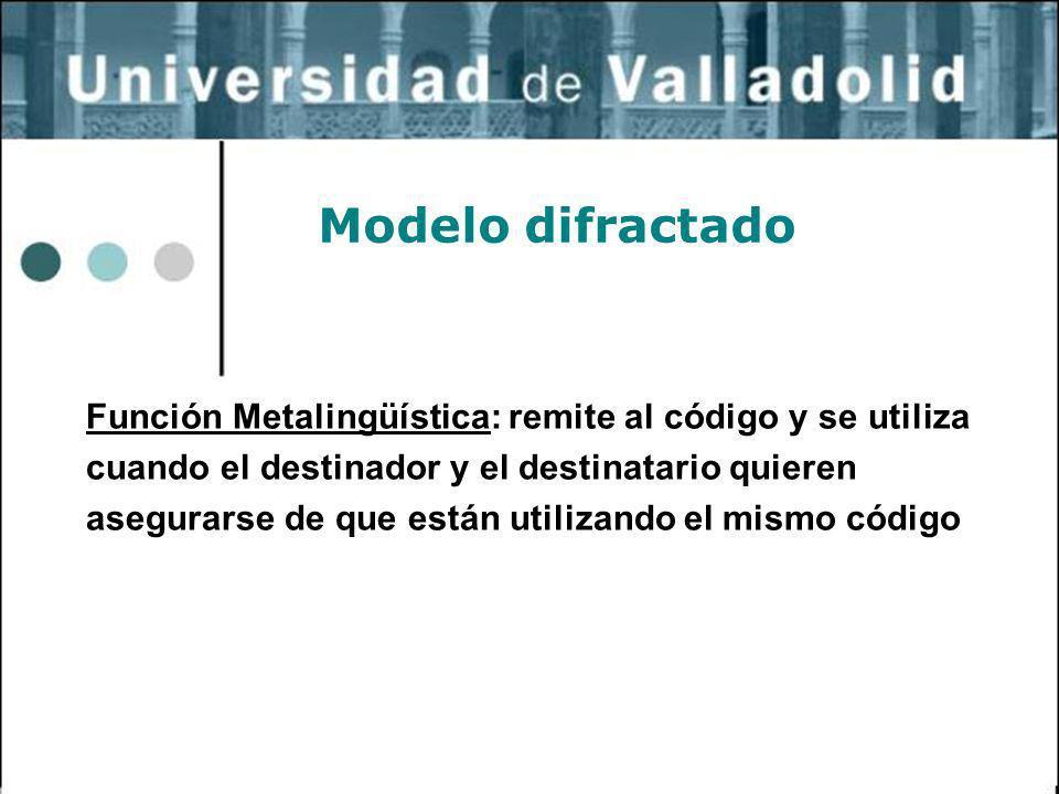 22 Modelo difractado Función Metalingüística: remite al código y se utiliza cuando el destinador y el destinatario quieren asegurarse de que están uti