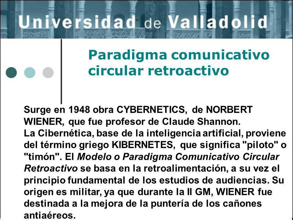 25 Paradigma comunicativo circular retroactivo Surge en 1948 obra CYBERNETICS, de NORBERT WIENER, que fue profesor de Claude Shannon. La Cibernética,