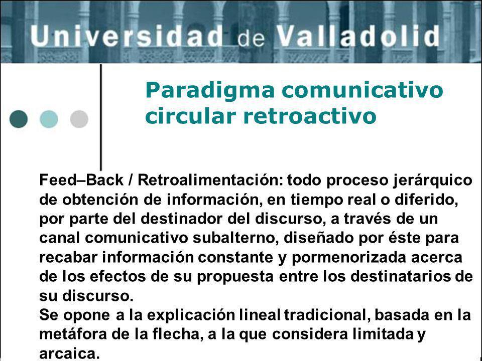 26 Paradigma comunicativo circular retroactivo Feed–Back / Retroalimentación: todo proceso jerárquico de obtención de información, en tiempo real o di
