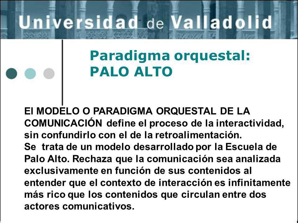 27 Paradigma orquestal: PALO ALTO El MODELO O PARADIGMA ORQUESTAL DE LA COMUNICACIÓN define el proceso de la interactividad, sin confundirlo con el de