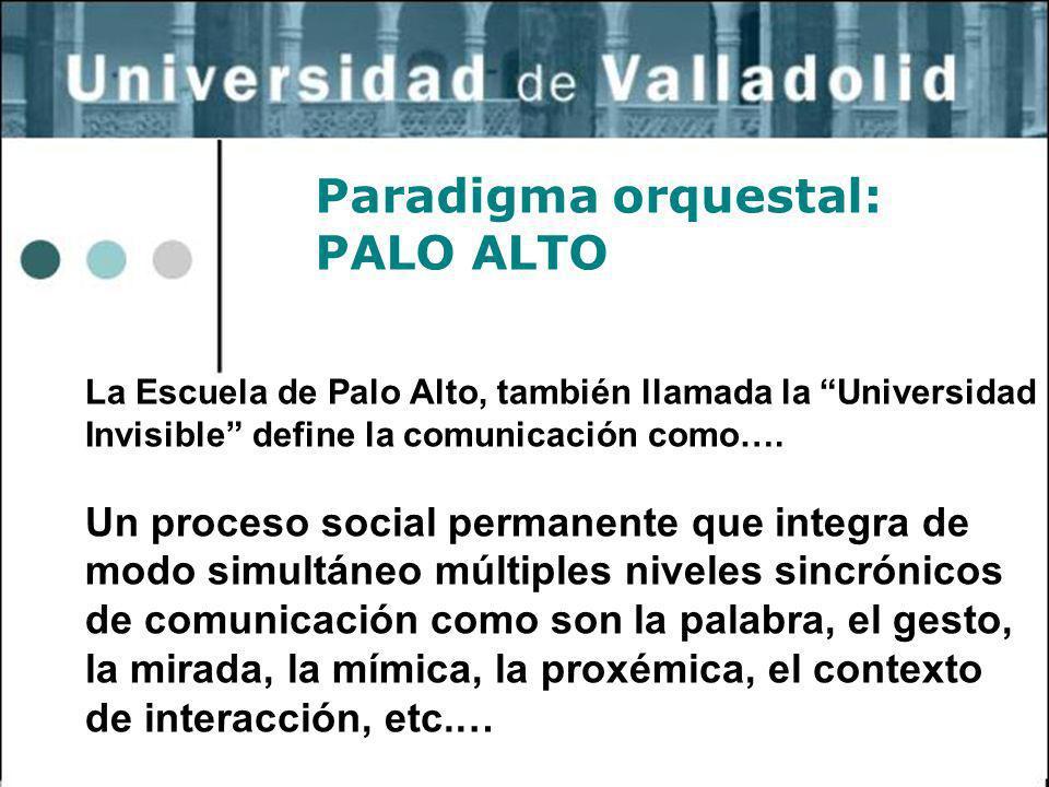 28 Paradigma orquestal: PALO ALTO La Escuela de Palo Alto, también llamada la Universidad Invisible define la comunicación como…. Un proceso social pe