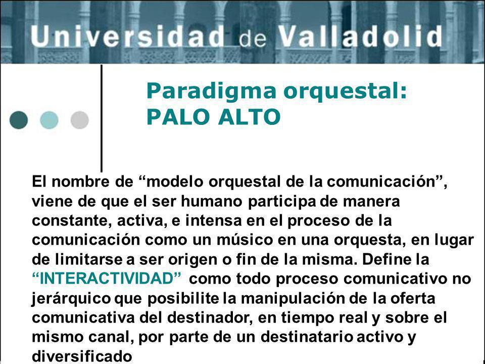 29 Paradigma orquestal: PALO ALTO El nombre de modelo orquestal de la comunicación, viene de que el ser humano participa de manera constante, activa,