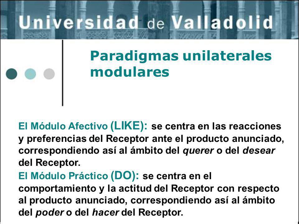 5 Paradigmas unilaterales modulares El Módulo Afectivo (LIKE): se centra en las reacciones y preferencias del Receptor ante el producto anunciado, cor