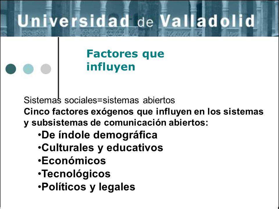 15 Factores que influyen Sistemas sociales=sistemas abiertos Cinco factores exógenos que influyen en los sistemas y subsistemas de comunicación abiert