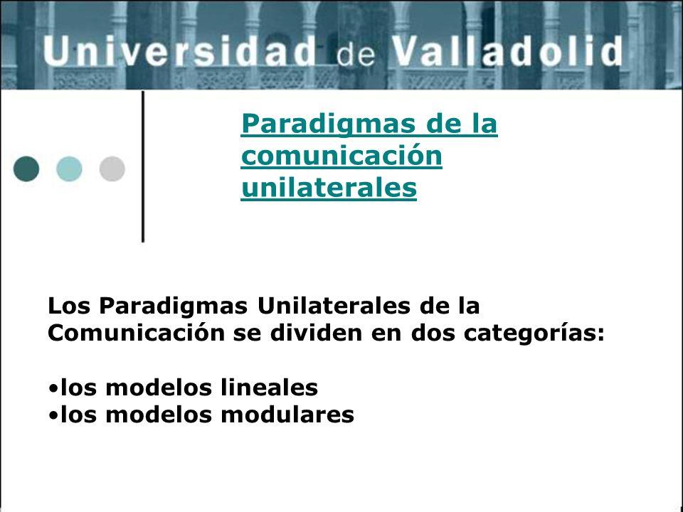 21 Los Paradigmas Unilaterales de la Comunicación se dividen en dos categorías: los modelos lineales los modelos modulares Paradigmas de la comunicaci