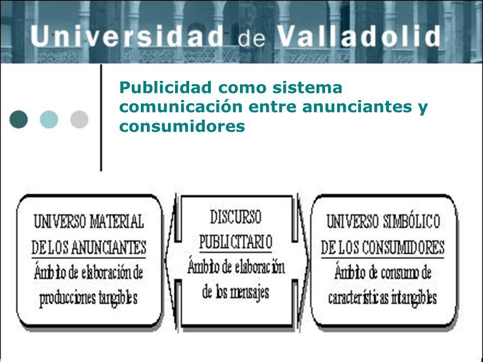 3 Publicidad como sistema comunicación entre anunciantes y consumidores