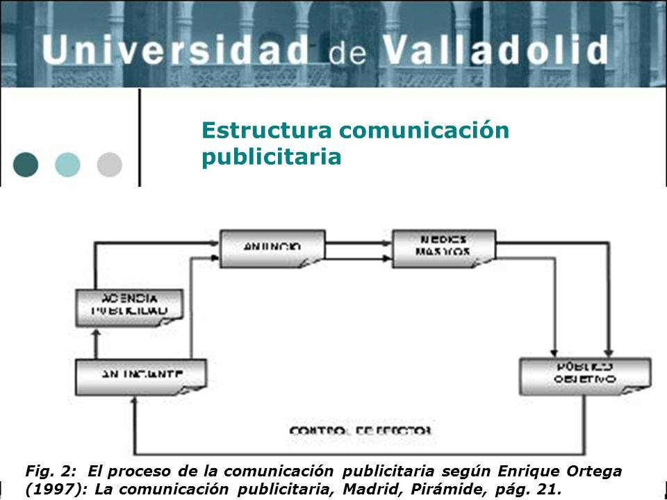 7 Fig. 2: El proceso de la comunicación publicitaria según Enrique Ortega (1997): La comunicación publicitaria, Madrid, Pirámide, pág. 21. Estructura