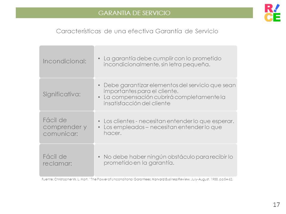 Características de una efectiva Garantía de Servicio Incondicional: La garantía debe cumplir con lo prometido incondicionalmente, sin letra pequeña. S