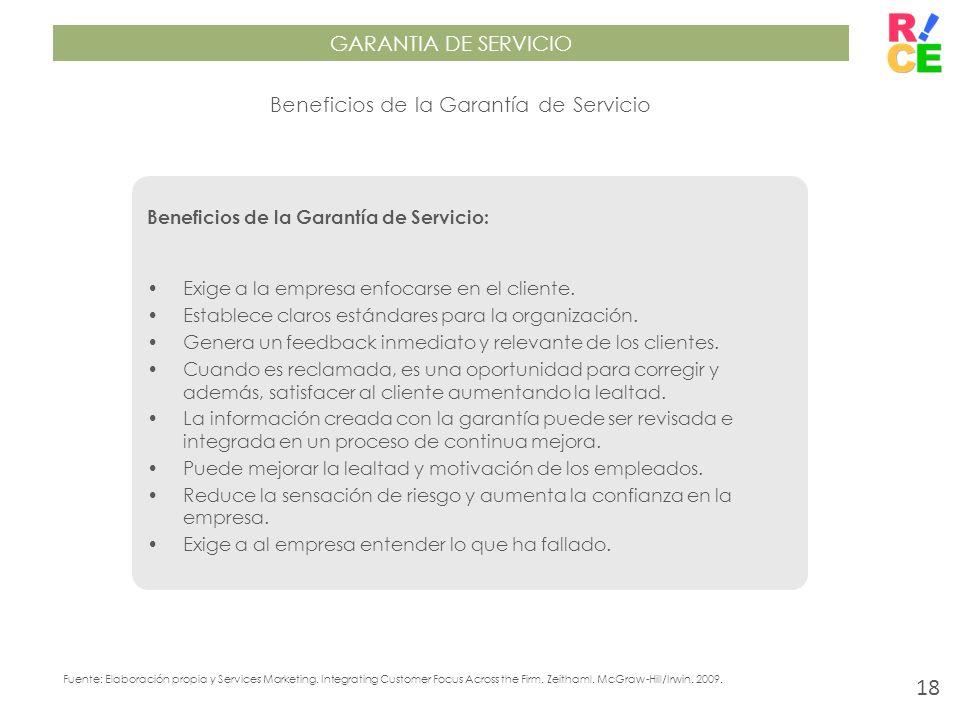 GARANTIA DE SERVICIO Beneficios de la Garantía de Servicio Beneficios de la Garantía de Servicio: Exige a la empresa enfocarse en el cliente. Establec