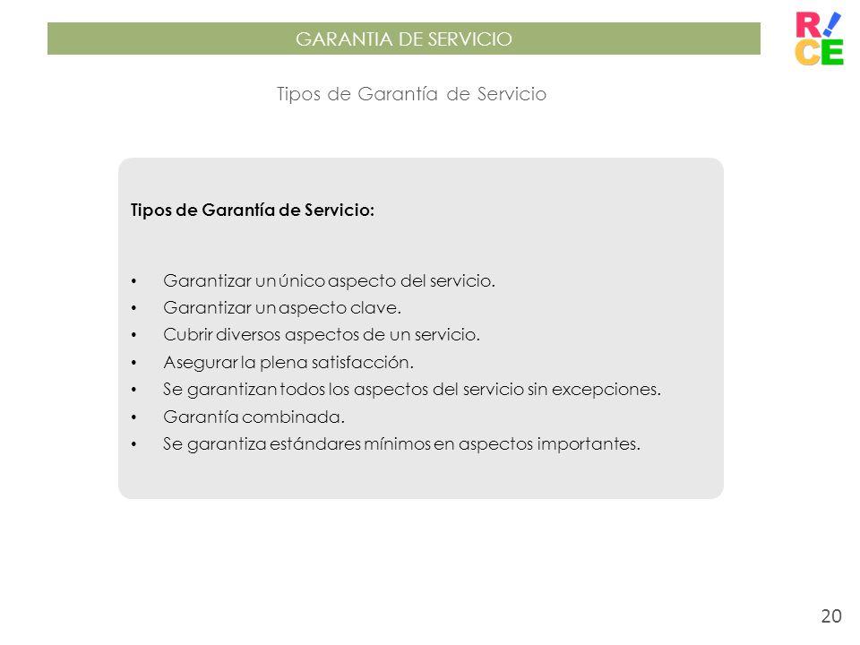 GARANTIA DE SERVICIO Tipos de Garantía de Servicio Tipos de Garantía de Servicio: Garantizar un único aspecto del servicio. Garantizar un aspecto clav