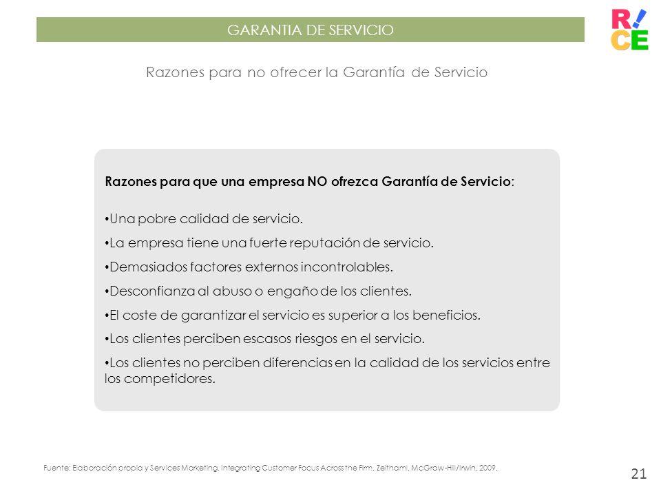 GARANTIA DE SERVICIO Razones para no ofrecer la Garantía de Servicio Razones para que una empresa NO ofrezca Garantía de Servicio : Una pobre calidad
