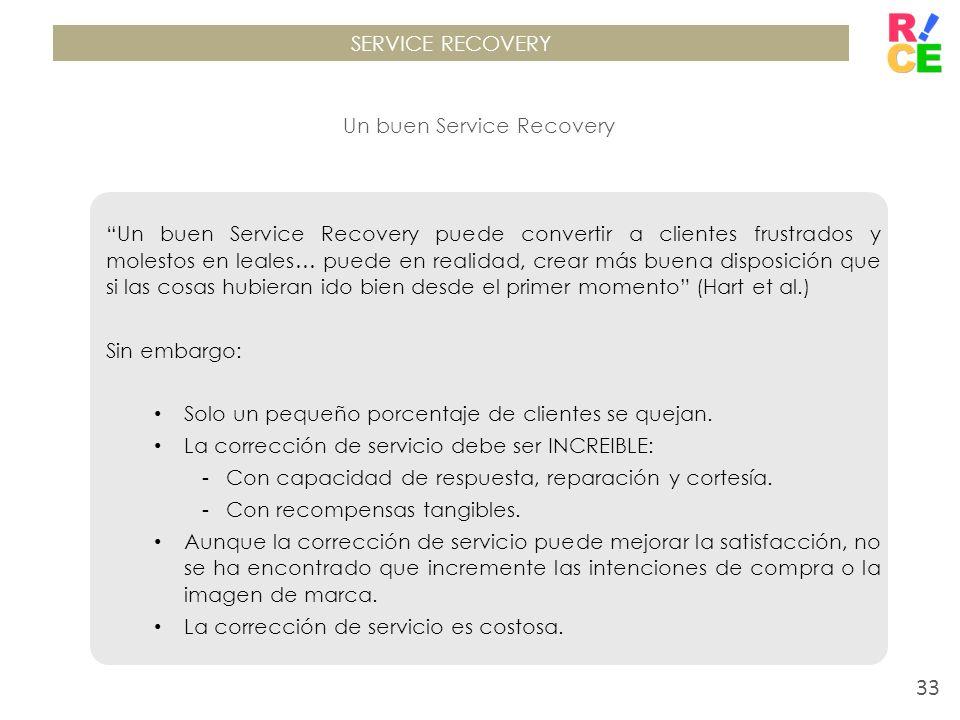 Un buen Service Recovery Un buen Service Recovery puede convertir a clientes frustrados y molestos en leales… puede en realidad, crear más buena dispo