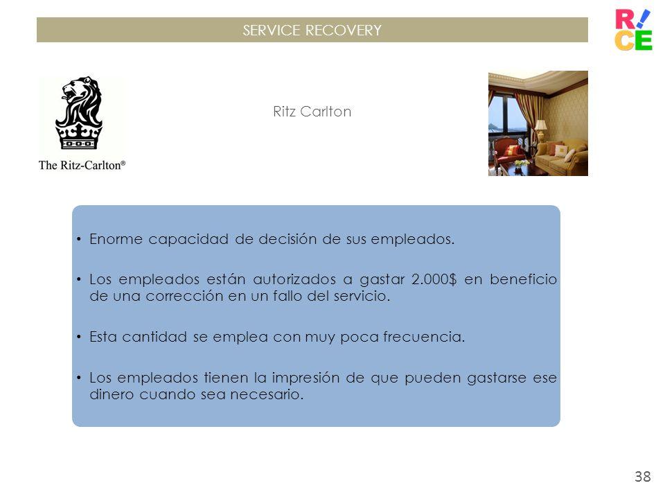 SERVICE RECOVERY Ritz Carlton Enorme capacidad de decisión de sus empleados. Los empleados están autorizados a gastar 2.000$ en beneficio de una corre