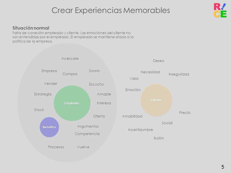 Crear Experiencias Memorables 5 Empleado Backoffice Situación normal Falta de conexión empleado y cliente. Las emociones del cliente no son entendidas