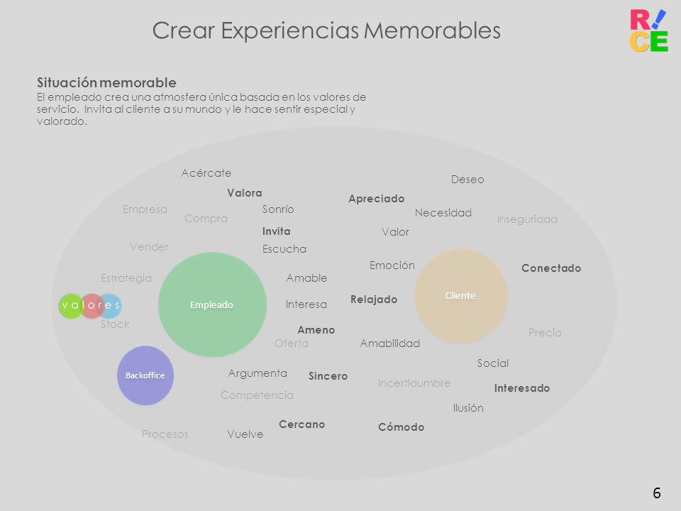 Crear Experiencias Memorables 6 Empleado Backoffice Situación memorable El empleado crea una atmosfera única basada en los valores de servicio. Invita