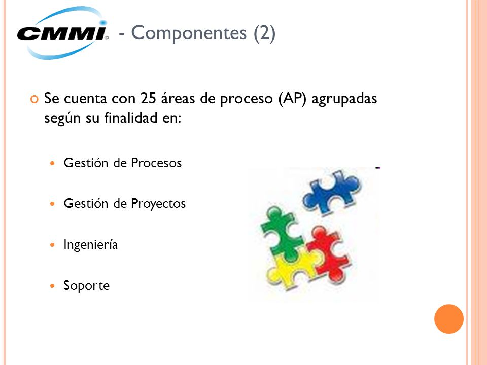Se cuenta con 25 áreas de proceso (AP) agrupadas según su finalidad en: Gestión de Procesos Gestión de Proyectos Ingeniería Soporte - Componentes (2)