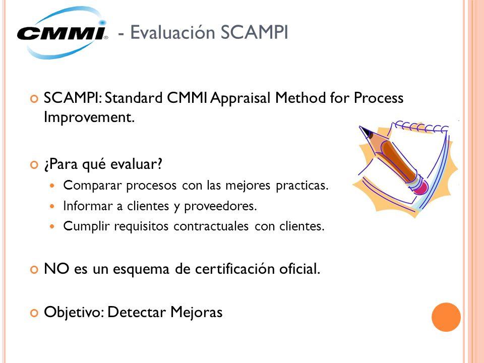 SCAMPI: Standard CMMI Appraisal Method for Process Improvement. ¿Para qué evaluar? Comparar procesos con las mejores practicas. Informar a clientes y