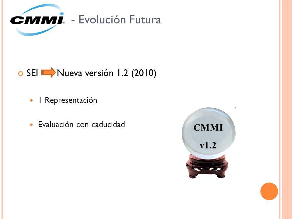 SEI Nueva versión 1.2 (2010) 1 Representación Evaluación con caducidad - Evolución Futura CMMI v1.2