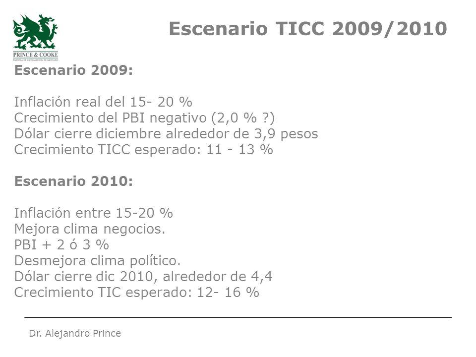 Dr. Alejandro Prince Escenario TICC 2009/2010 Escenario 2009: Inflación real del 15- 20 % Crecimiento del PBI negativo (2,0 % ?) Dólar cierre diciembr