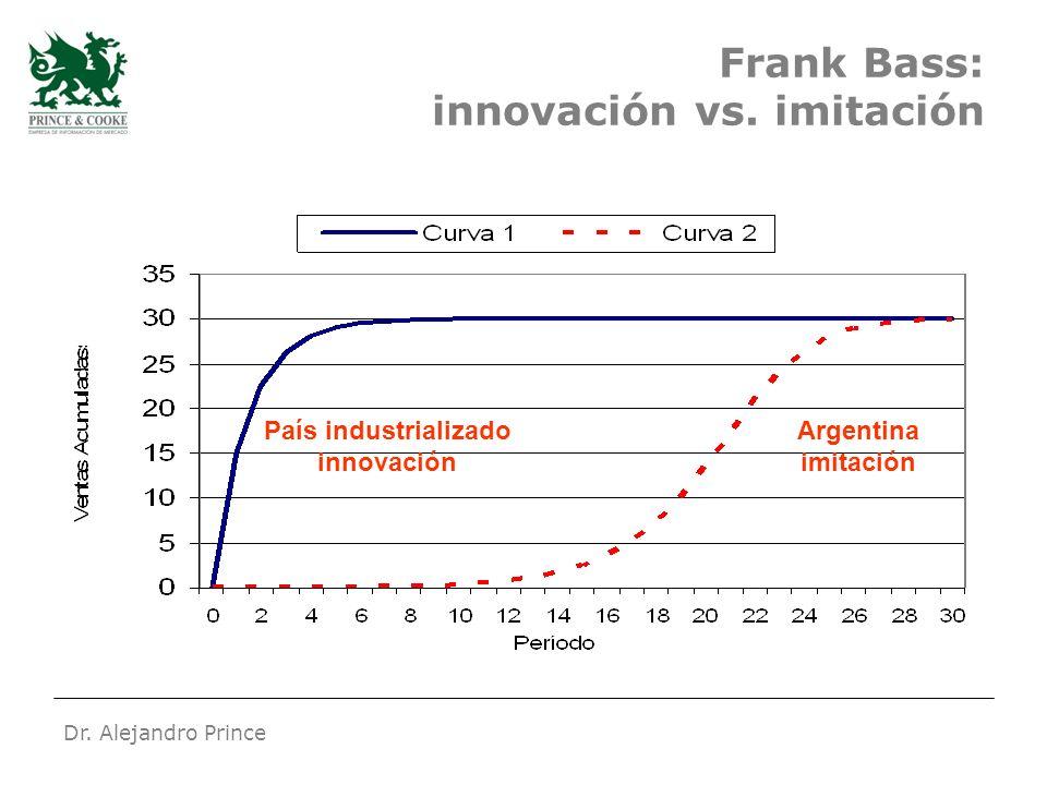 Dr. Alejandro Prince Frank Bass: innovación vs.
