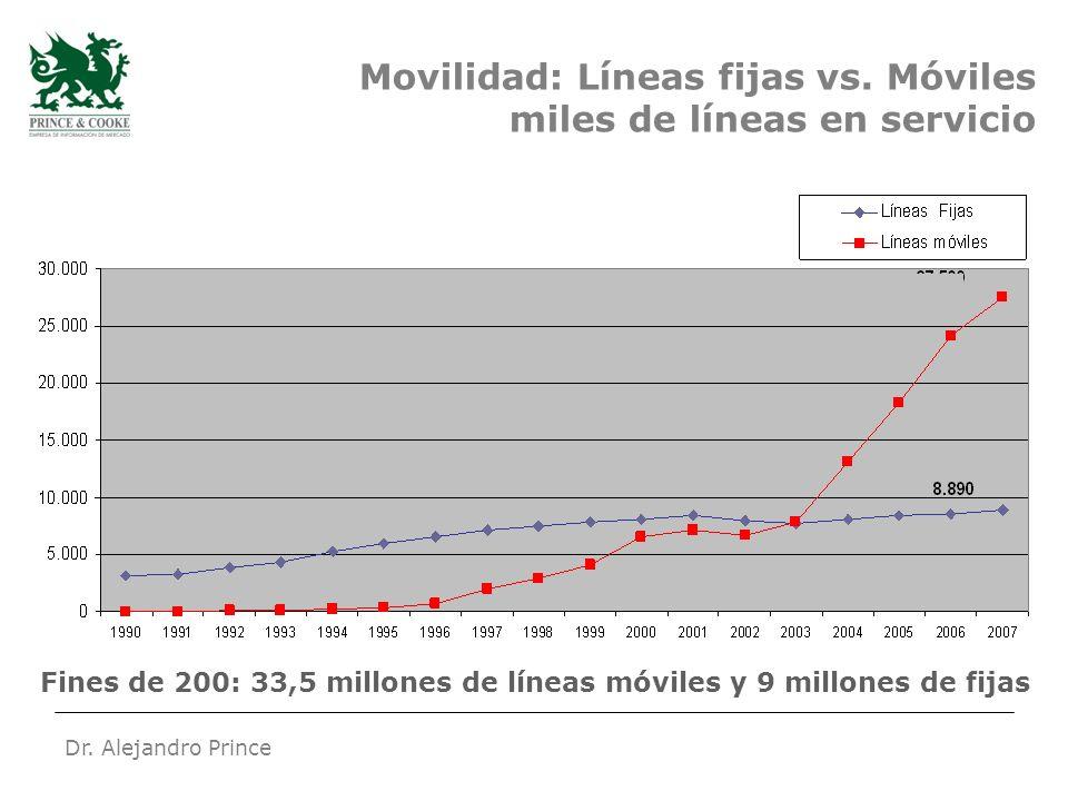 Dr. Alejandro Prince Movilidad: Líneas fijas vs.