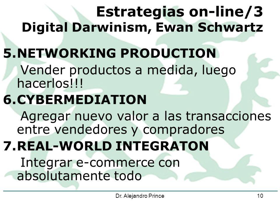 Dr. Alejandro Prince10 Estrategias on-line/3 Digital Darwinism, Ewan Schwartz 5.NETWORKING PRODUCTION Vender productos a medida, luego hacerlos!!! 6.C