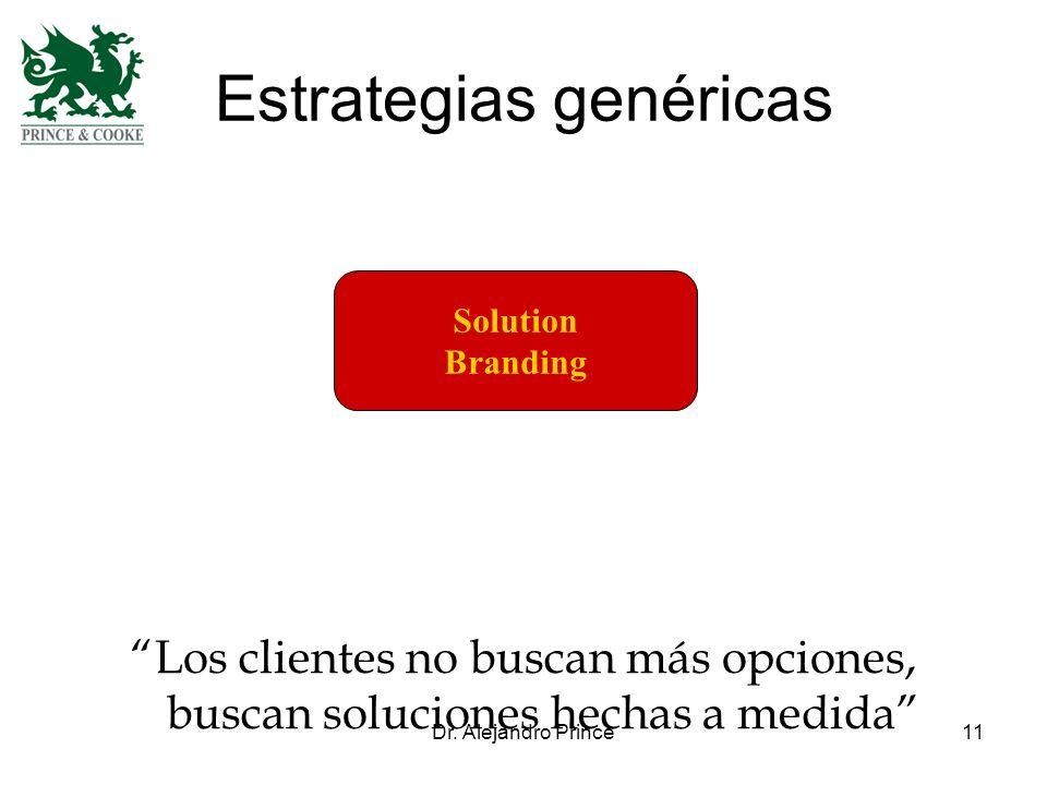 Dr. Alejandro Prince11 Estrategias genéricas Los clientes no buscan más opciones, buscan soluciones hechas a medida Solution Branding
