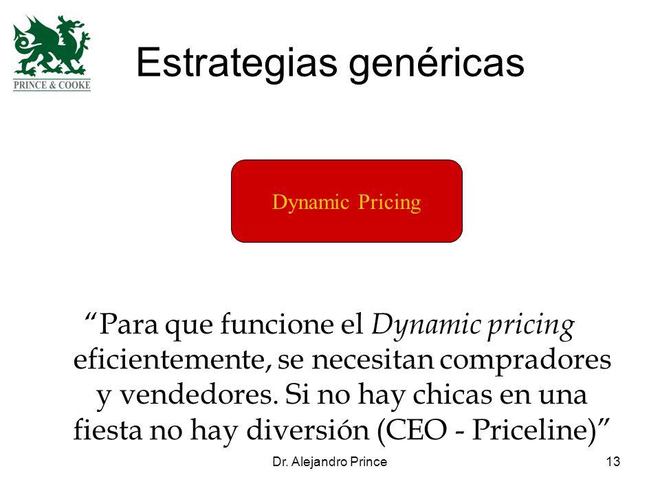 Dr. Alejandro Prince13 Estrategias genéricas Para que funcione el Dynamic pricing eficientemente, se necesitan compradores y vendedores. Si no hay chi