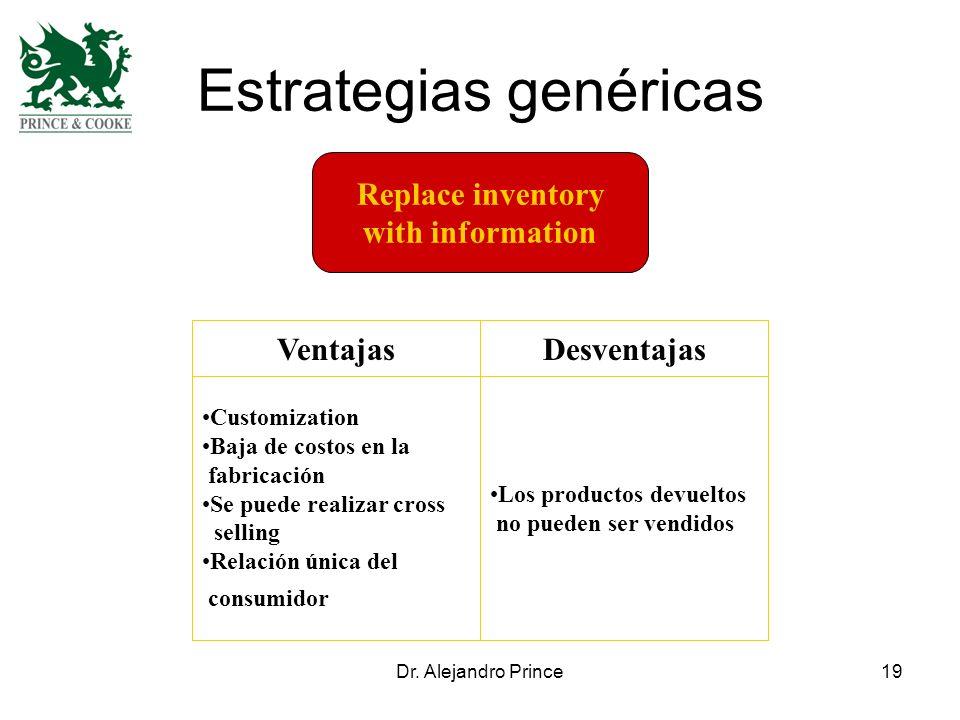 Dr. Alejandro Prince19 Estrategias genéricas Replace inventory with information Customization Baja de costos en la fabricación Se puede realizar cross