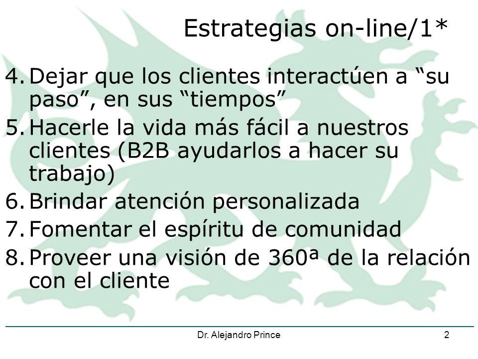 Dr. Alejandro Prince2 Estrategias on-line/1* 4.Dejar que los clientes interactúen a su paso, en sus tiempos 5.Hacerle la vida más fácil a nuestros cli