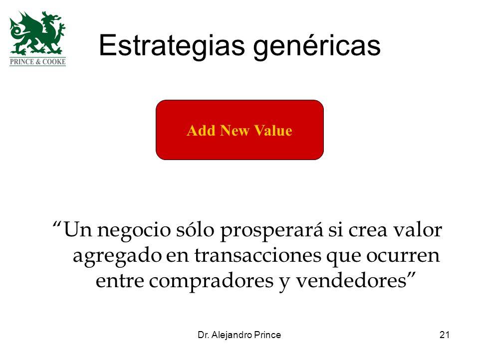 Dr. Alejandro Prince21 Estrategias genéricas Add New Value Un negocio sólo prosperará si crea valor agregado en transacciones que ocurren entre compra