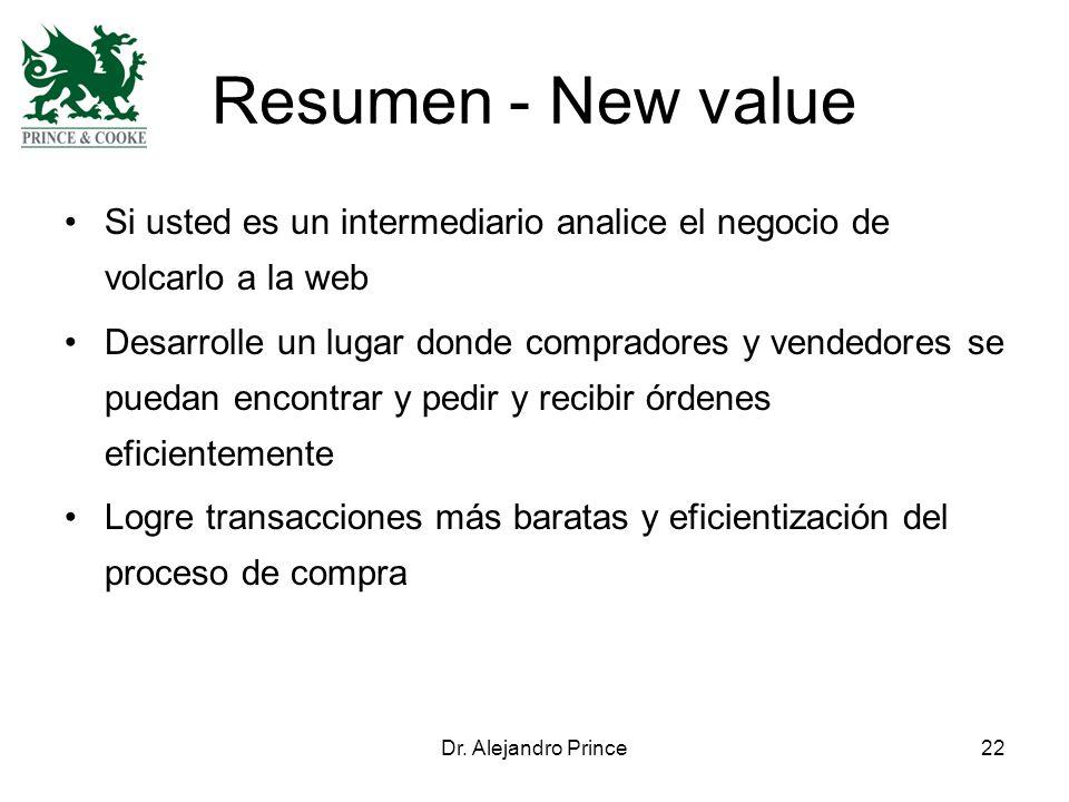 Dr. Alejandro Prince22 Resumen - New value Si usted es un intermediario analice el negocio de volcarlo a la web Desarrolle un lugar donde compradores