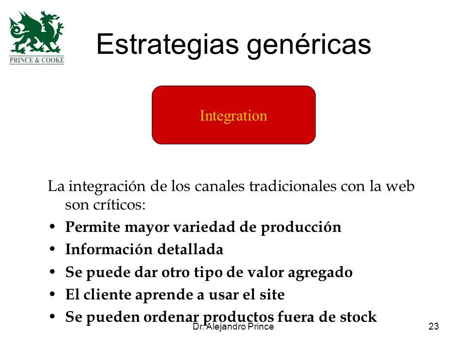 Dr. Alejandro Prince23 Estrategias genéricas Integration La integración de los canales tradicionales con la web son críticos: Permite mayor variedad d