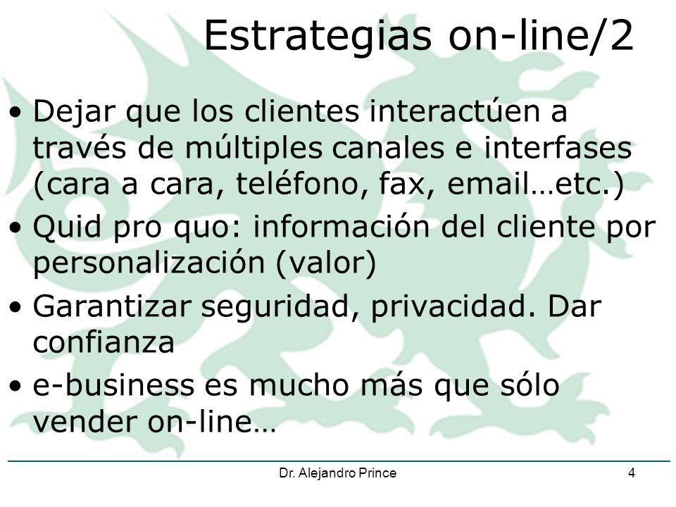 Dr. Alejandro Prince4 Estrategias on-line/2 Dejar que los clientes interactúen a través de múltiples canales e interfases (cara a cara, teléfono, fax,