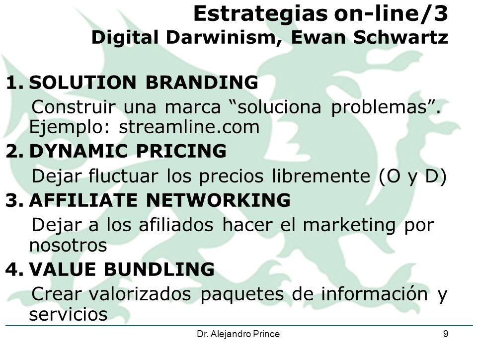 Dr. Alejandro Prince9 Estrategias on-line/3 Digital Darwinism, Ewan Schwartz 1.SOLUTION BRANDING Construir una marca soluciona problemas. Ejemplo: str