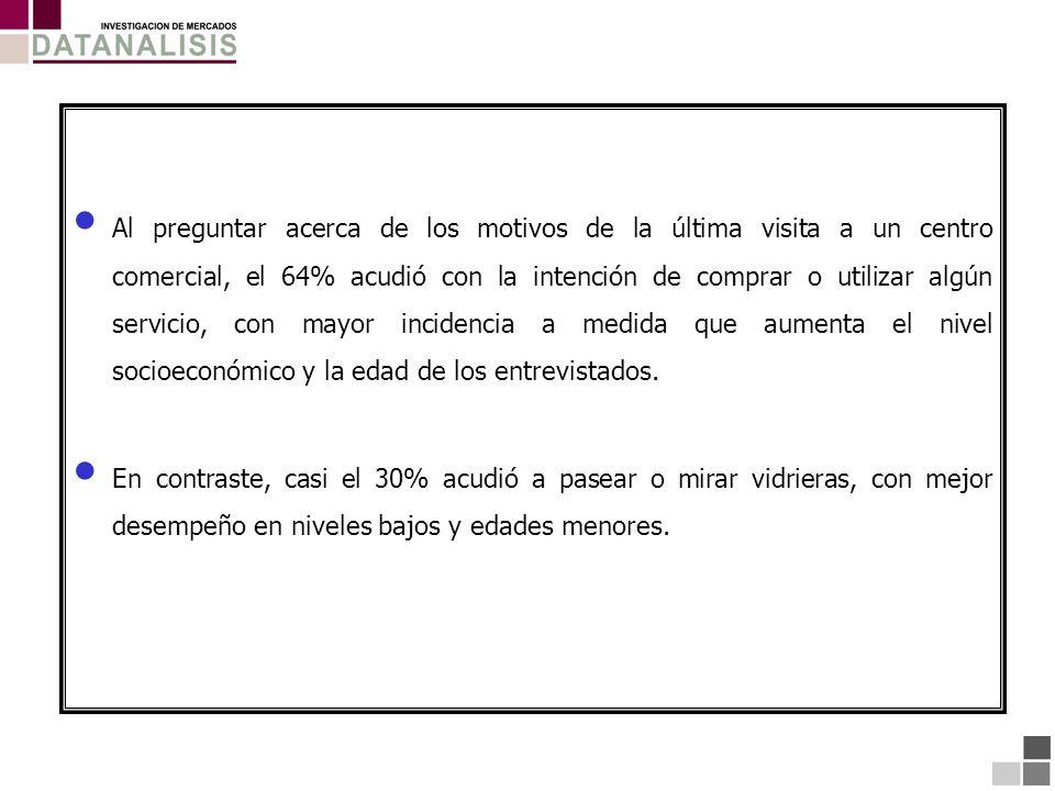 Al preguntar acerca de los motivos de la última visita a un centro comercial, el 64% acudió con la intención de comprar o utilizar algún servicio, con