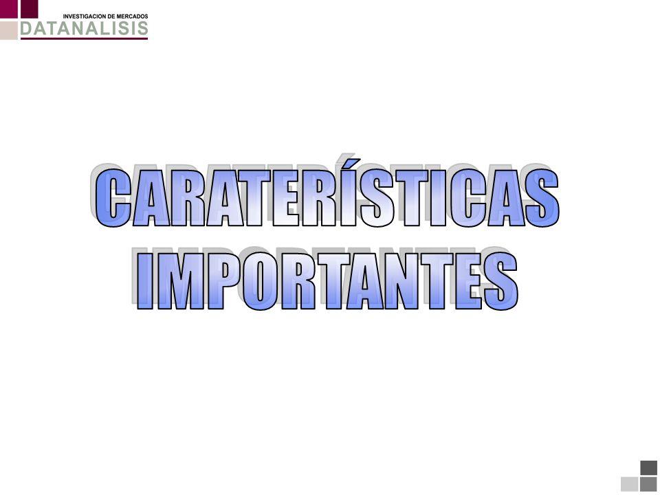 Total Centros Comerciales concurridos RIOCENTRO CEIBOS BASE: (504) Total Entrevistados