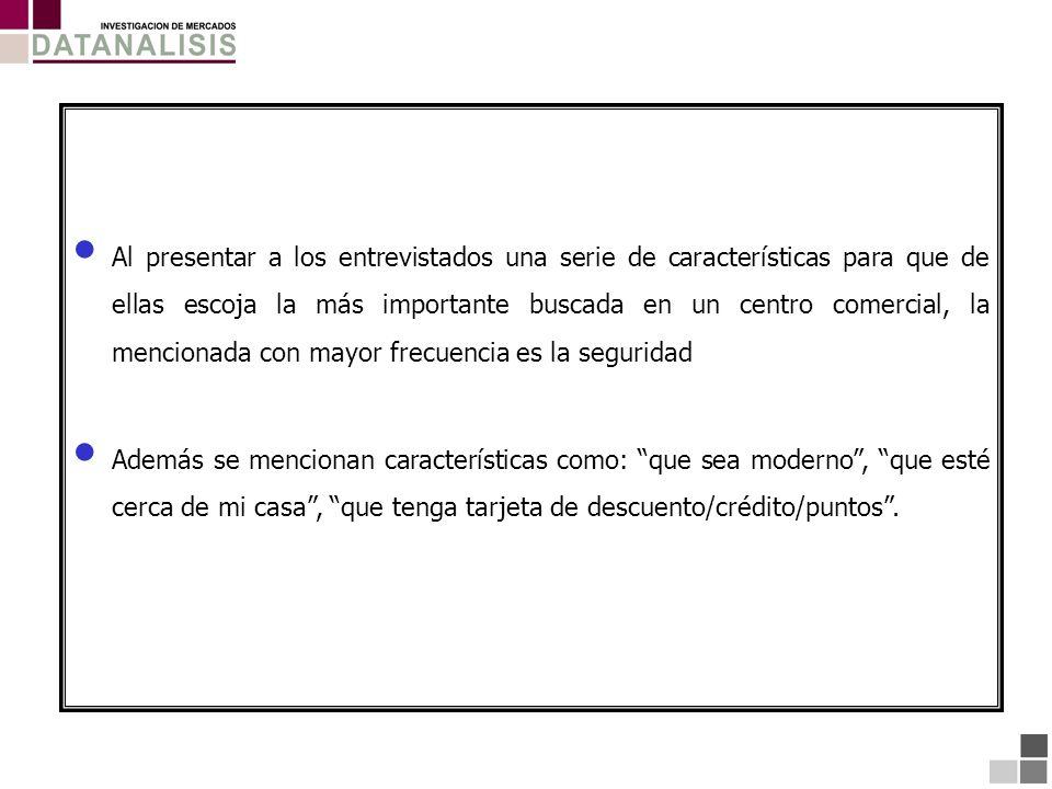 BASE: (504) Total Entrevistados Primera Mención Centro Comercial POLICENTRO