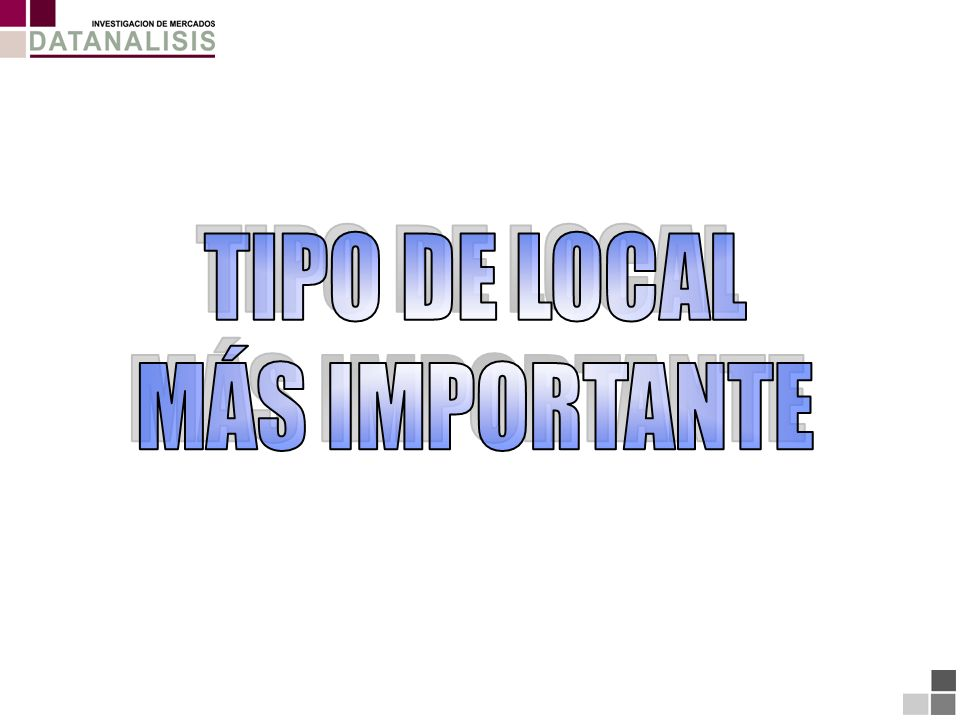 Recordación Espontánea Centro Comercial MALL DEL SUR BASE: (504) Total Entrevistados
