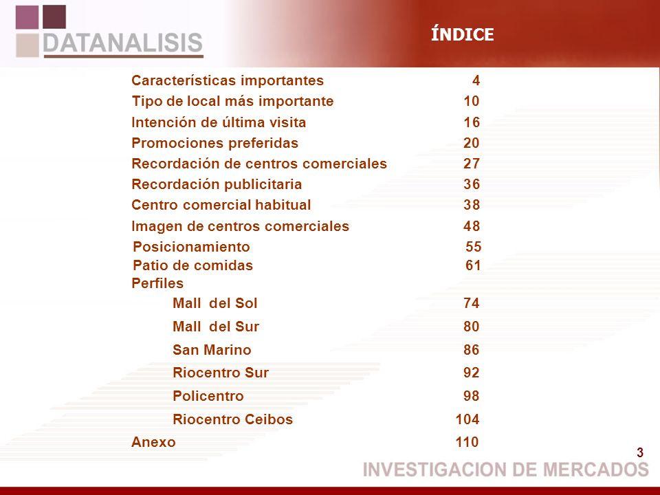 3 ÍNDICE Características importantes 4 Tipo de local más importante 10 Intención de última visita 16 Promociones preferidas 20 Recordación de centros