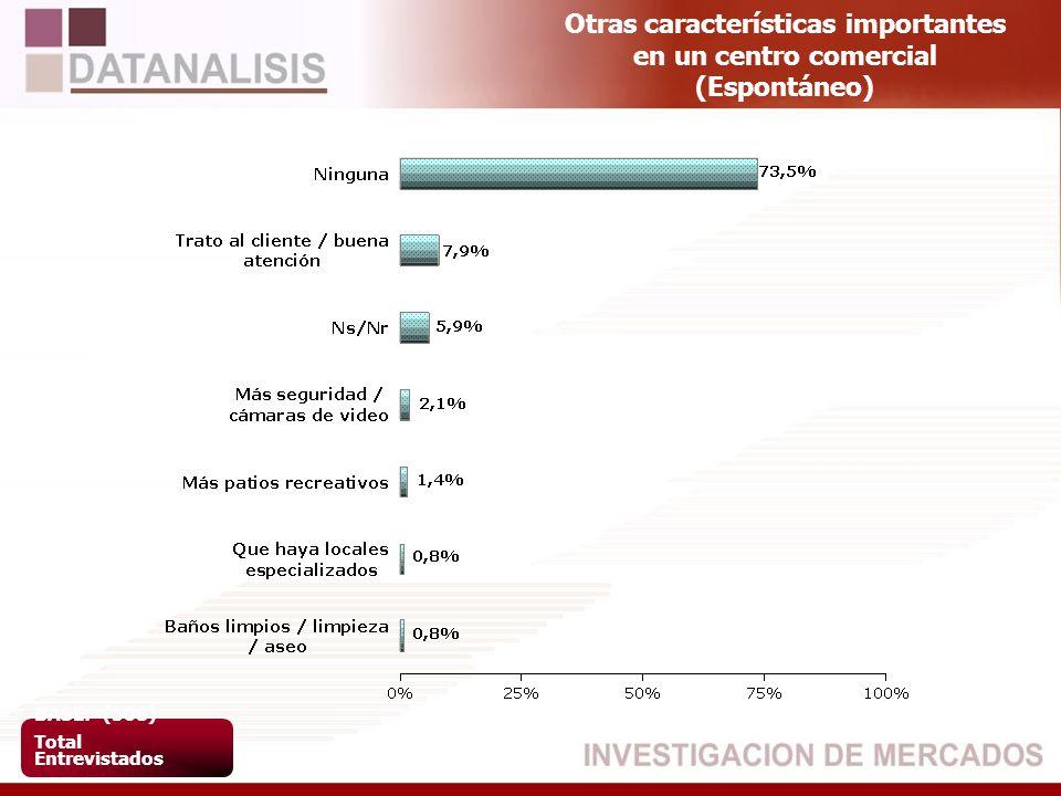 Otras características importantes en un centro comercial (Espontáneo) BASE: (508) Total Entrevistados