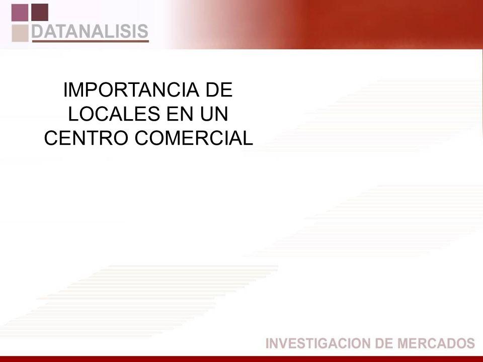 IMPORTANCIA DE LOCALES EN UN CENTRO COMERCIAL