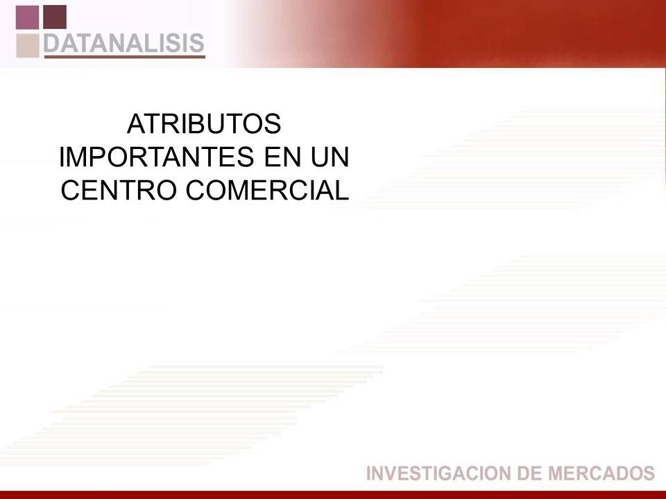 Total Centros Comerciales a los que concurre El Recreo BASE: (508) Total Entrevistados