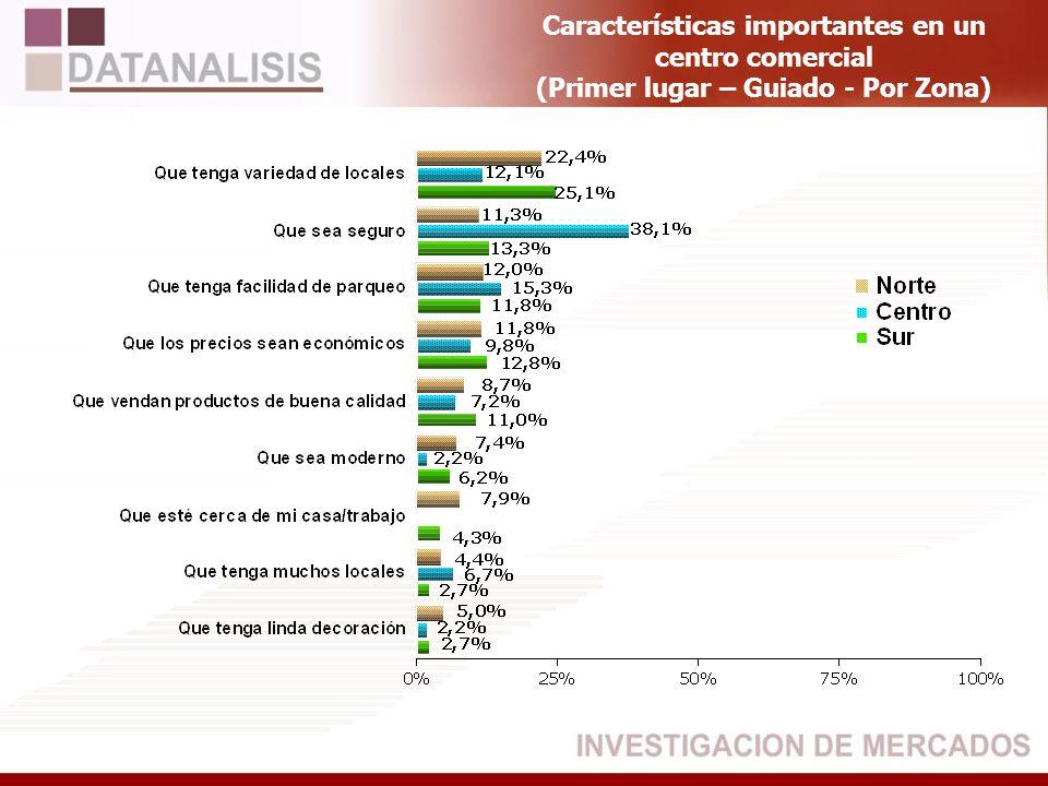 Primera Mención Centro Comercial Quicentro BASE: (508) Total Entrevistados